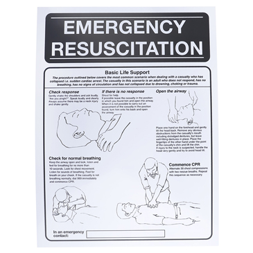 First Aid Safety Wall Chart, Plastic, English, 400 mm, 300mm