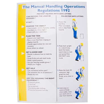The Manual Regulations 1992 Safety Wall Chart, PP, English, 600 mm, 420mm